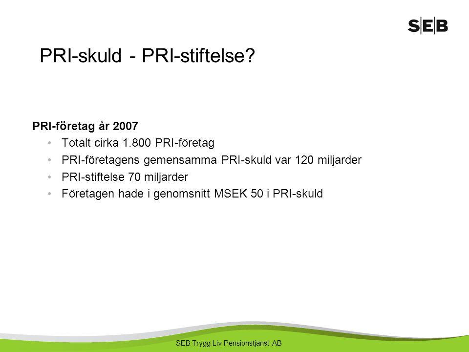 PRI-skuld - PRI-stiftelse