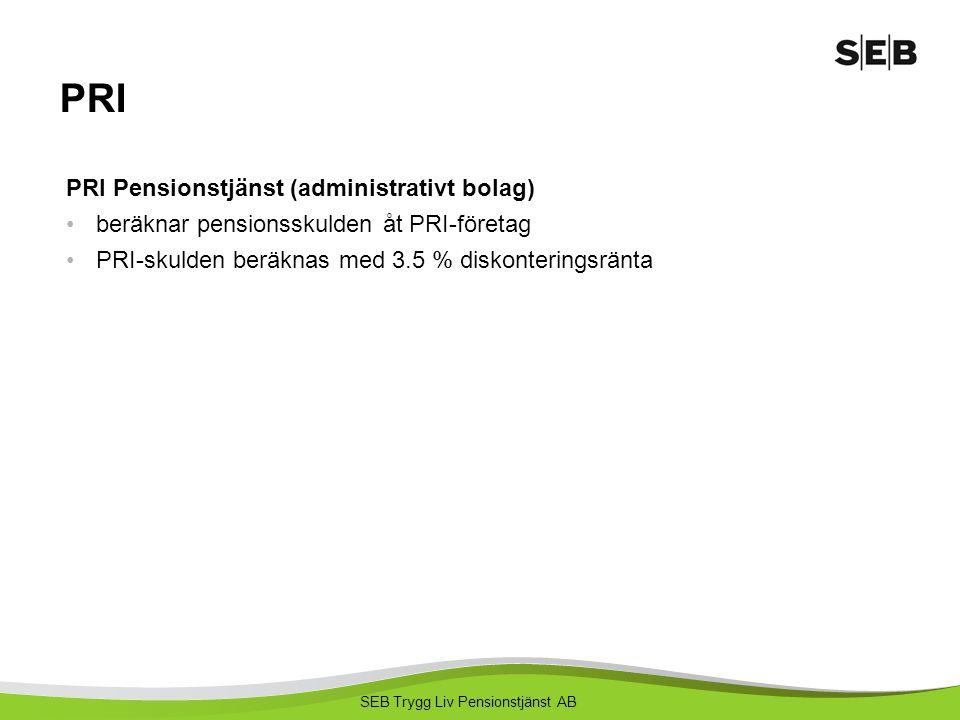PRI PRI Pensionstjänst (administrativt bolag)