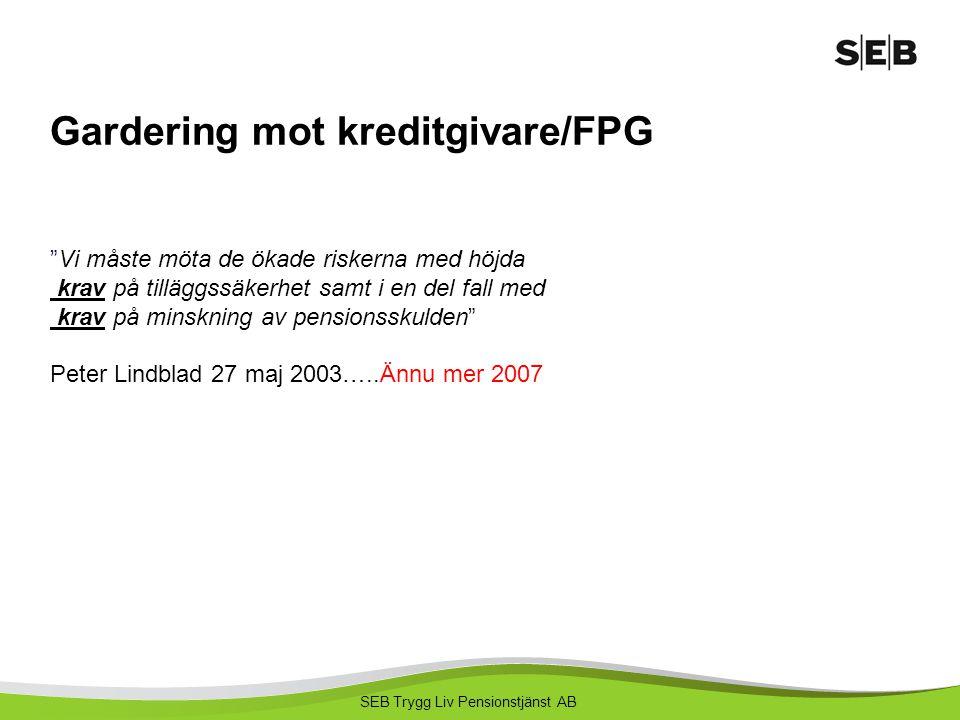 Gardering mot kreditgivare/FPG