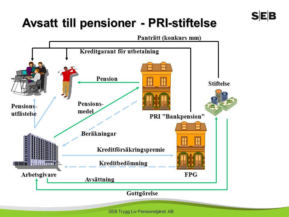 Avsatt till pensioner - PRI-stiftelse