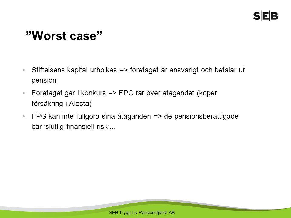 Worst case Stiftelsens kapital urholkas => företaget är ansvarigt och betalar ut pension.