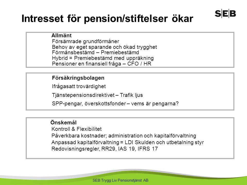 Intresset för pension/stiftelser ökar