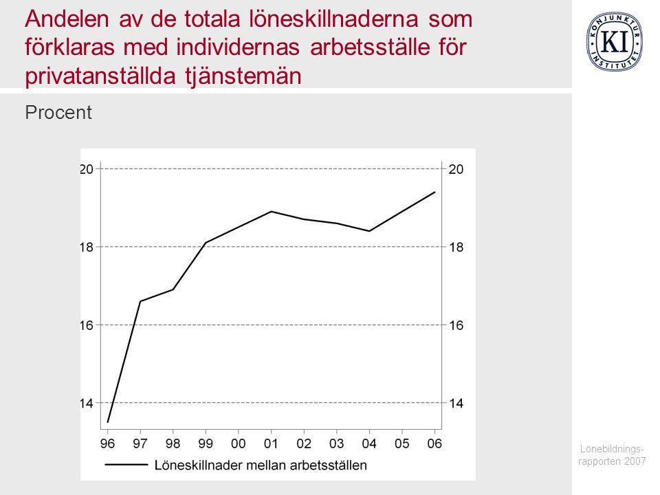 Lönebildnings-rapporten 2007