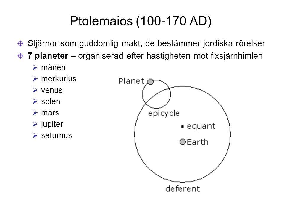 Ptolemaios (100-170 AD) Stjärnor som guddomlig makt, de bestämmer jordiska rörelser. 7 planeter – organiserad efter hastigheten mot fixsjärnhimlen.