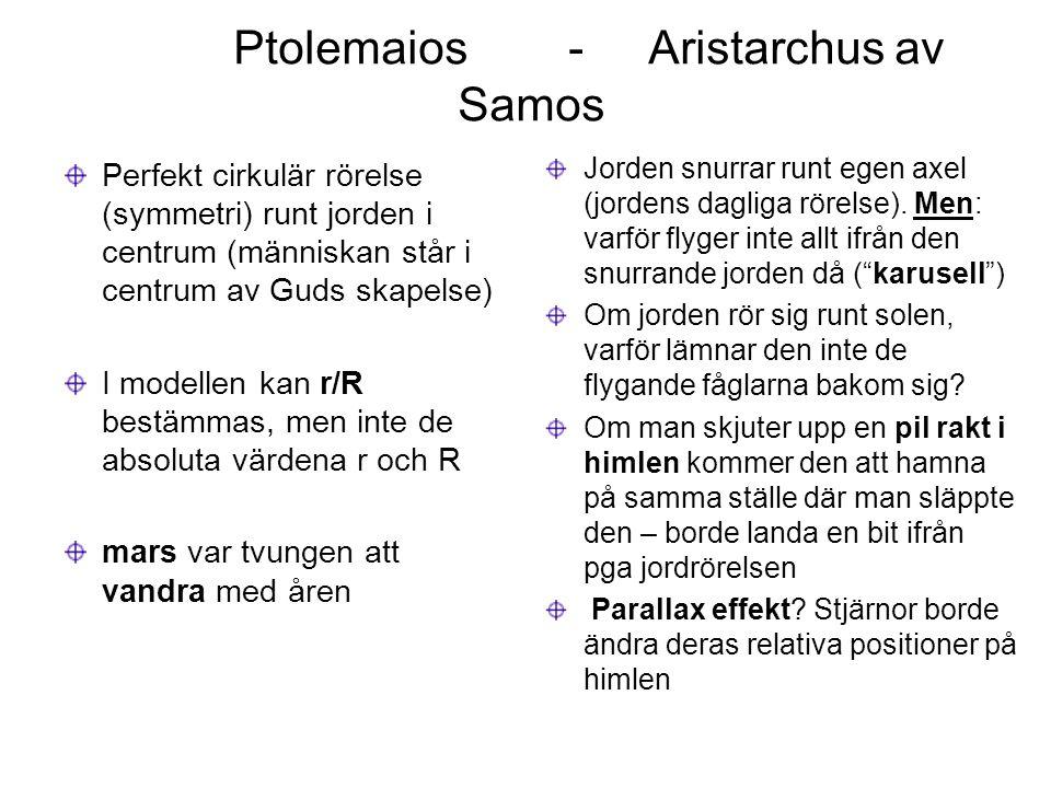 Ptolemaios - Aristarchus av Samos