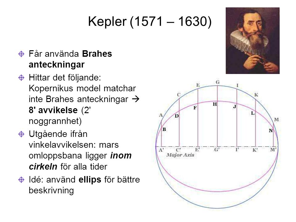 Kepler (1571 – 1630) Får använda Brahes anteckningar