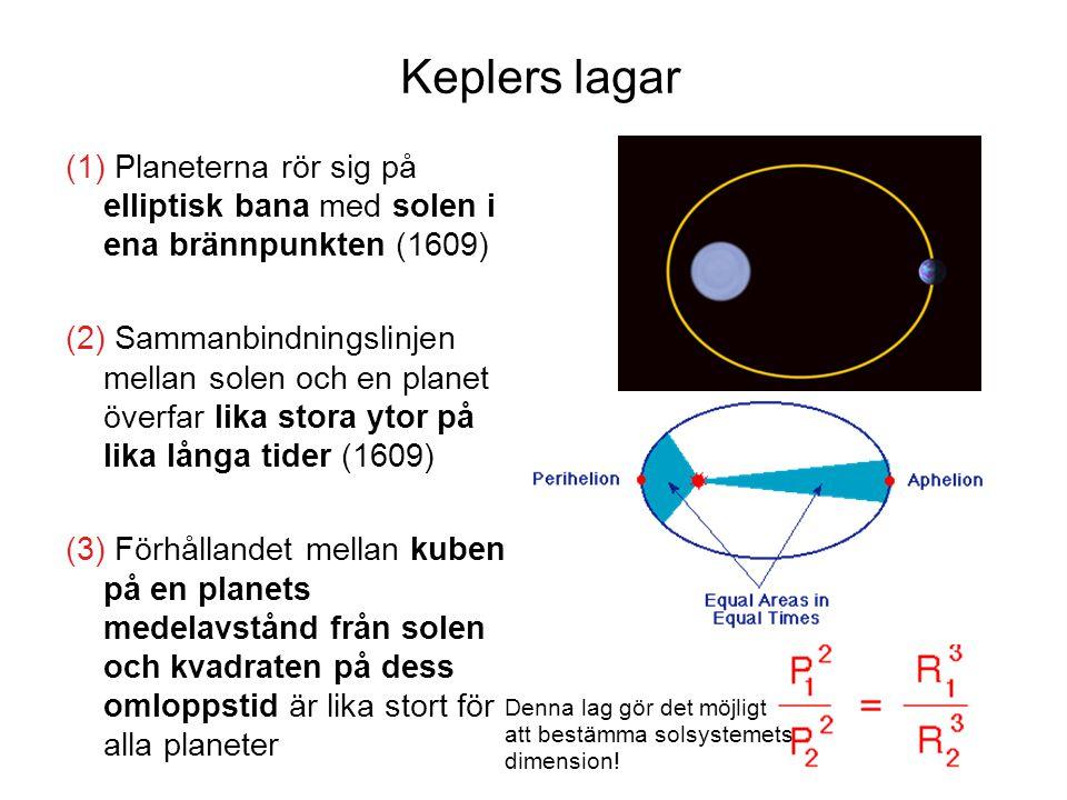 Keplers lagar Planeterna rör sig på elliptisk bana med solen i ena brännpunkten (1609)