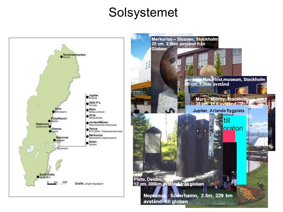 Solsystemet Saturnus ska till Ångströmslaboratori et, Uppsala 6.1m