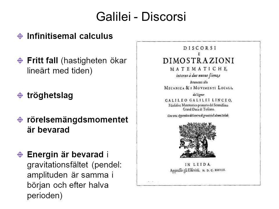 Galilei - Discorsi Infinitisemal calculus