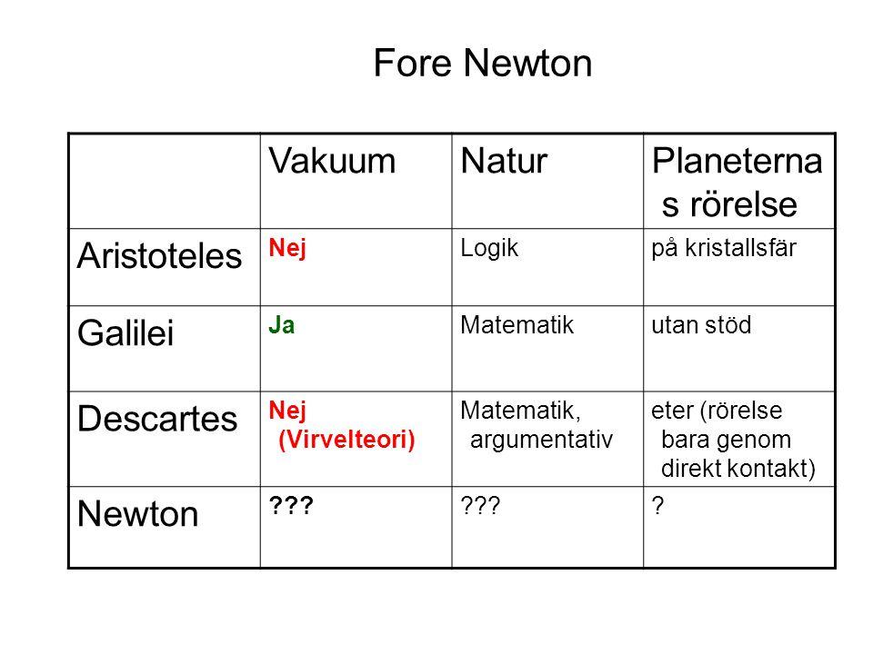 Fore Newton Vakuum Natur Planeternas rörelse Aristoteles Galilei