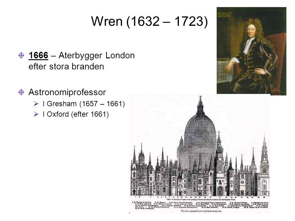 Wren (1632 – 1723) 1666 – Aterbygger London efter stora branden