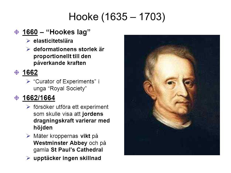 Hooke (1635 – 1703) 1660 – Hookes lag 1662 1662/1664