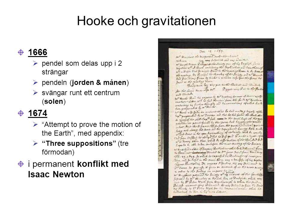 Hooke och gravitationen