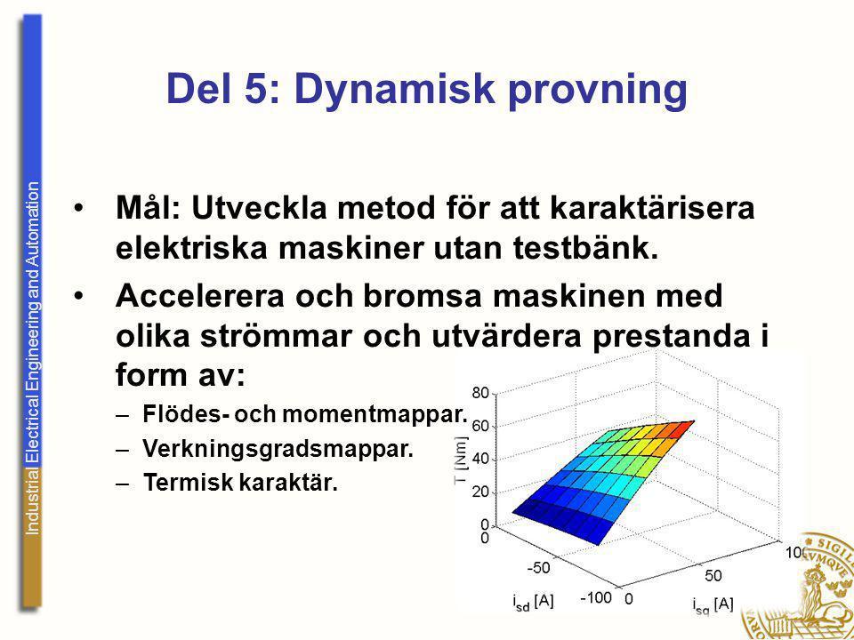 Del 5: Dynamisk provning