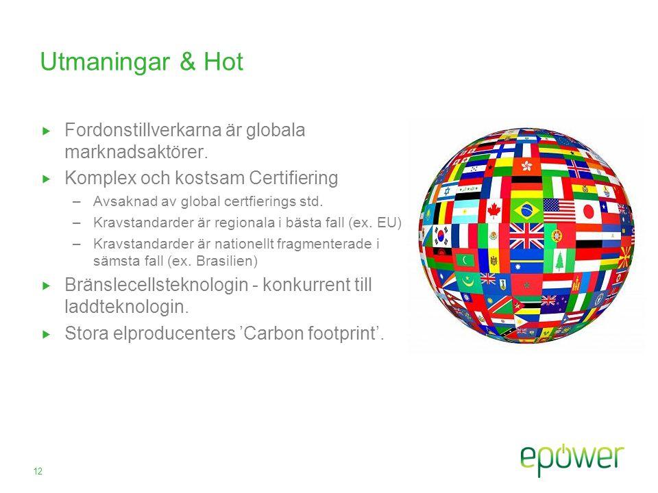 Utmaningar & Hot Fordonstillverkarna är globala marknadsaktörer.
