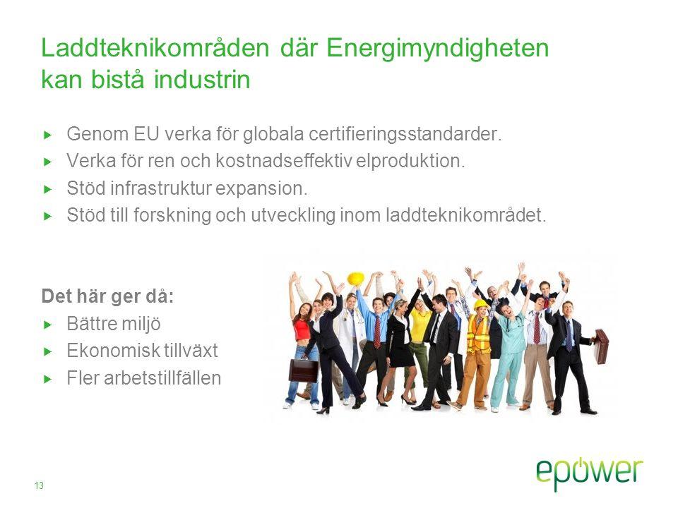 Laddteknikområden där Energimyndigheten kan bistå industrin