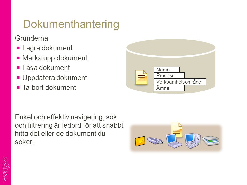 Dokumenthantering Grunderna Lagra dokument Märka upp dokument
