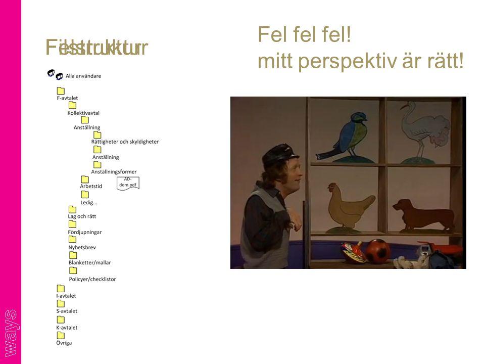 Filstruktur Felstruktur Fel fel fel! mitt perspektiv är rätt!