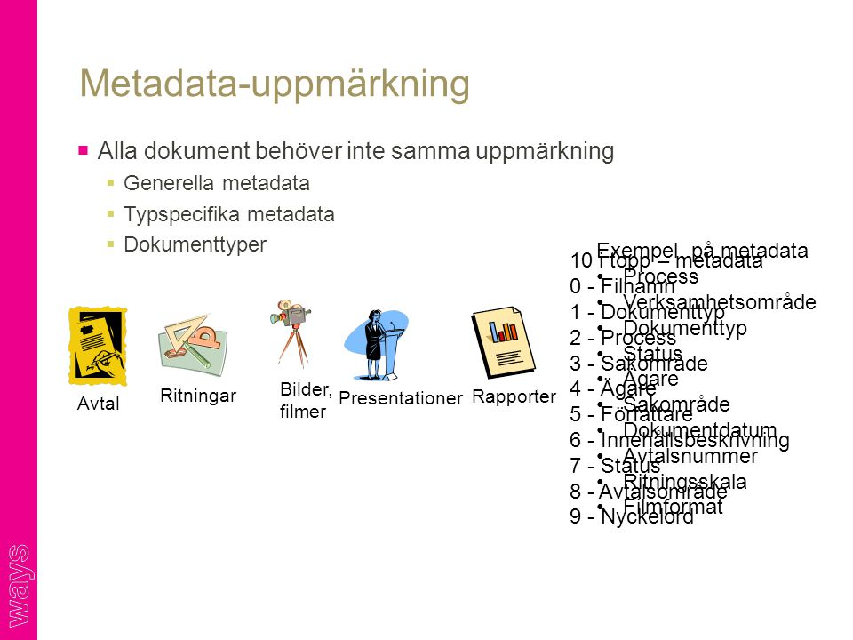 Metadata-uppmärkning