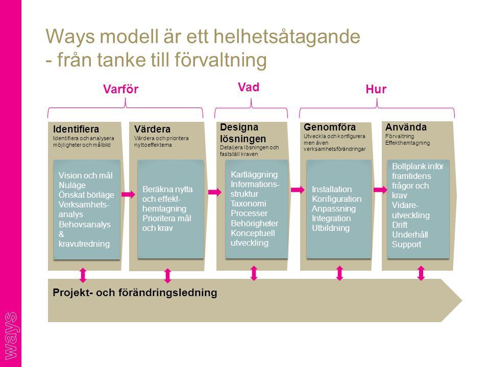 Ways modell är ett helhetsåtagande - från tanke till förvaltning