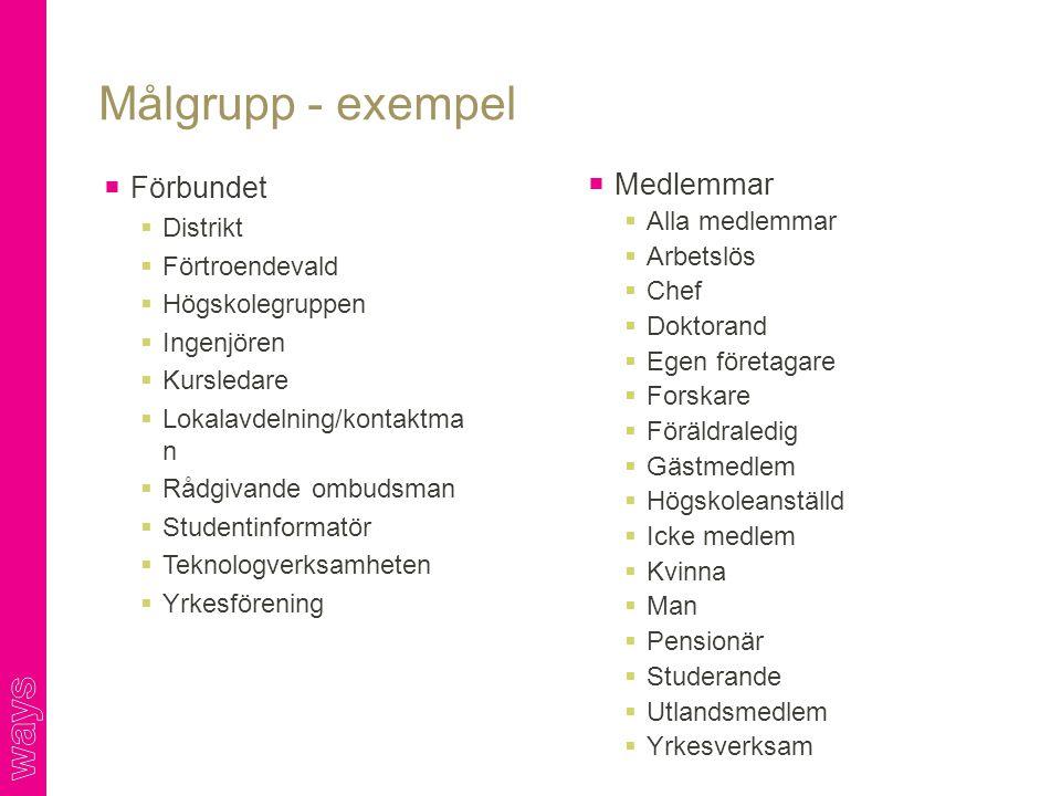 Målgrupp - exempel Förbundet Medlemmar Distrikt Alla medlemmar