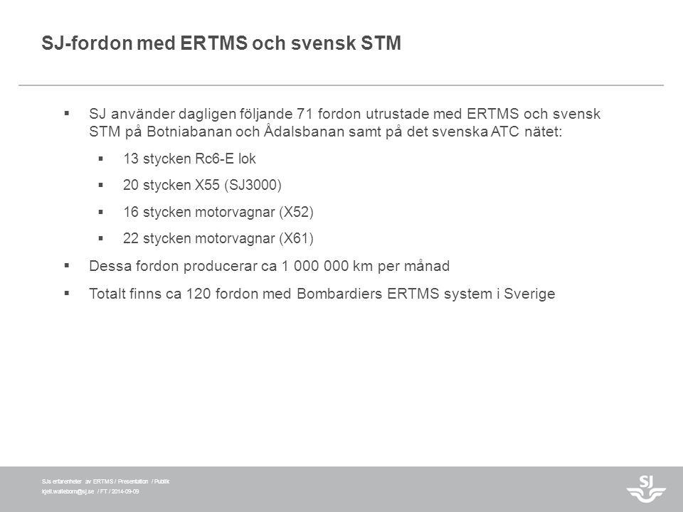 SJ-fordon med ERTMS och svensk STM