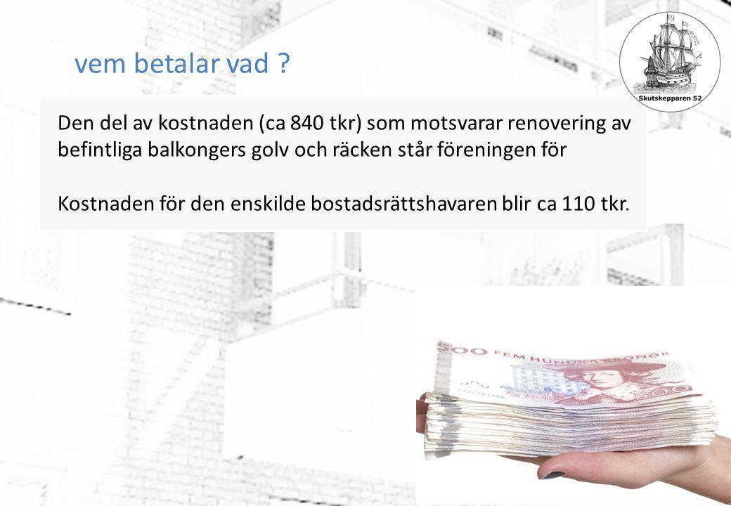 vem betalar vad Den del av kostnaden (ca 840 tkr) som motsvarar renovering av befintliga balkongers golv och räcken står föreningen för.