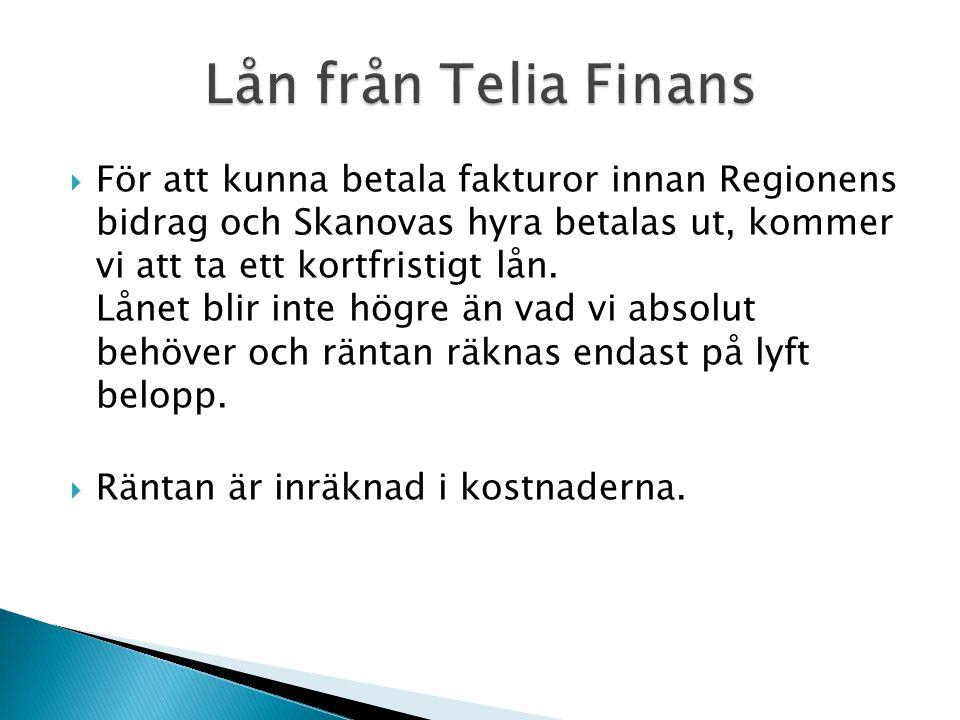 Lån från Telia Finans