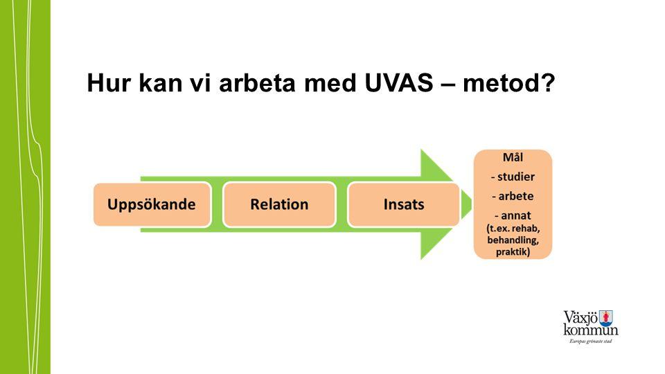 Hur kan vi arbeta med UVAS – metod