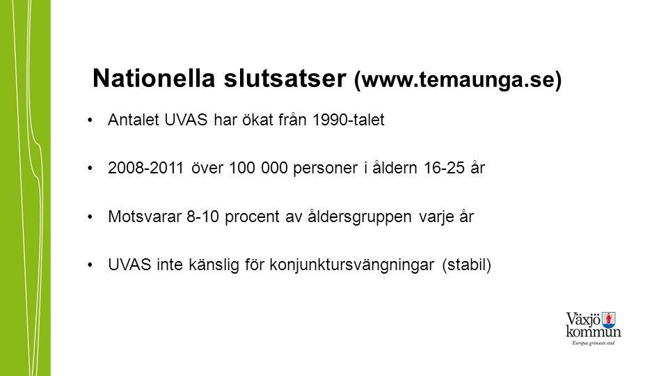 Nationella slutsatser (www.temaunga.se)