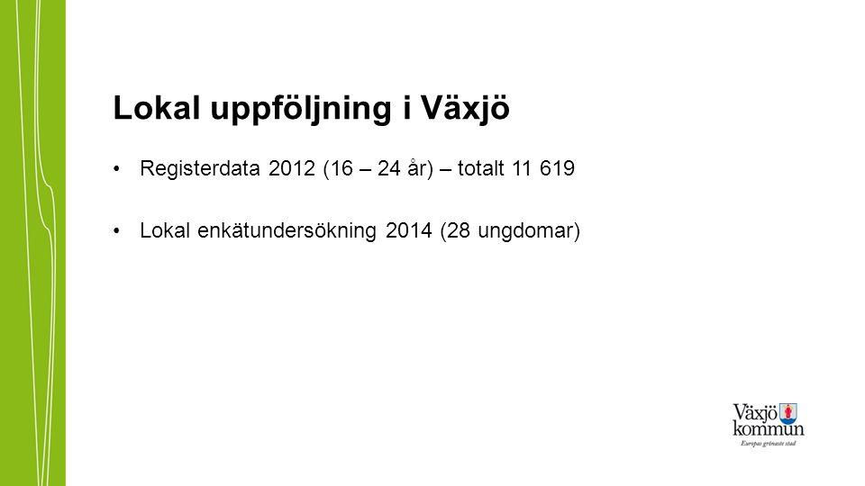 Lokal uppföljning i Växjö