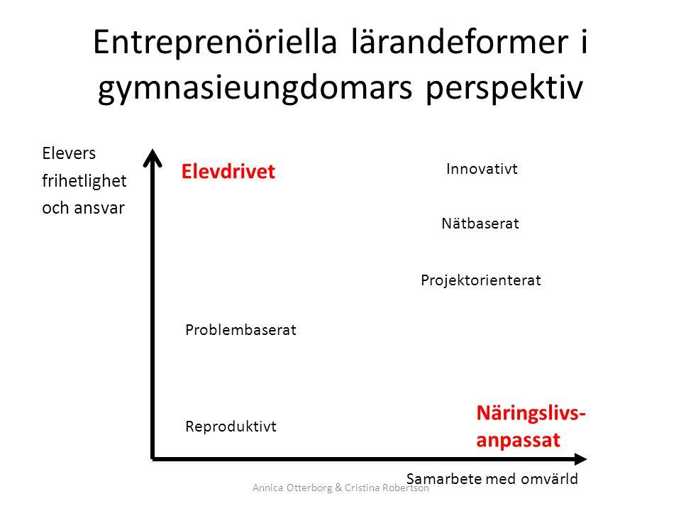 Entreprenöriella lärandeformer i gymnasieungdomars perspektiv