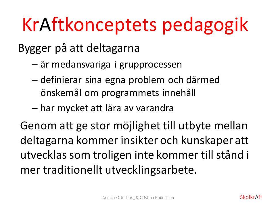 KrAftkonceptets pedagogik