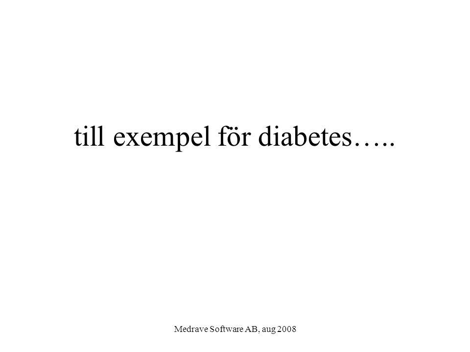 till exempel för diabetes…..
