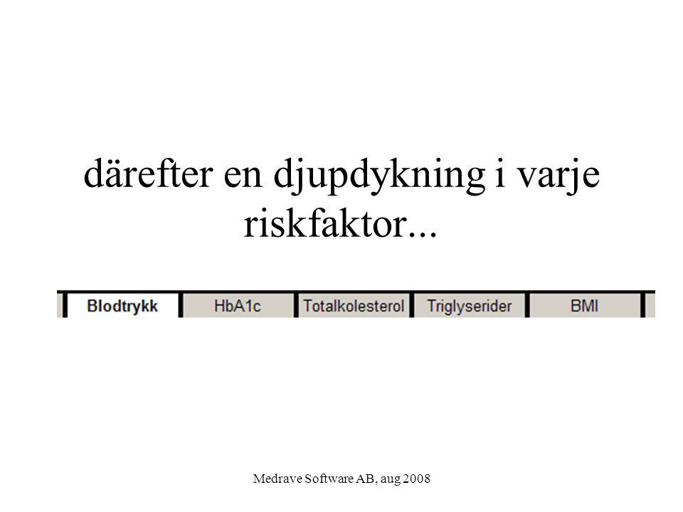 därefter en djupdykning i varje riskfaktor...