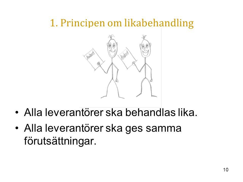 1. Principen om likabehandling
