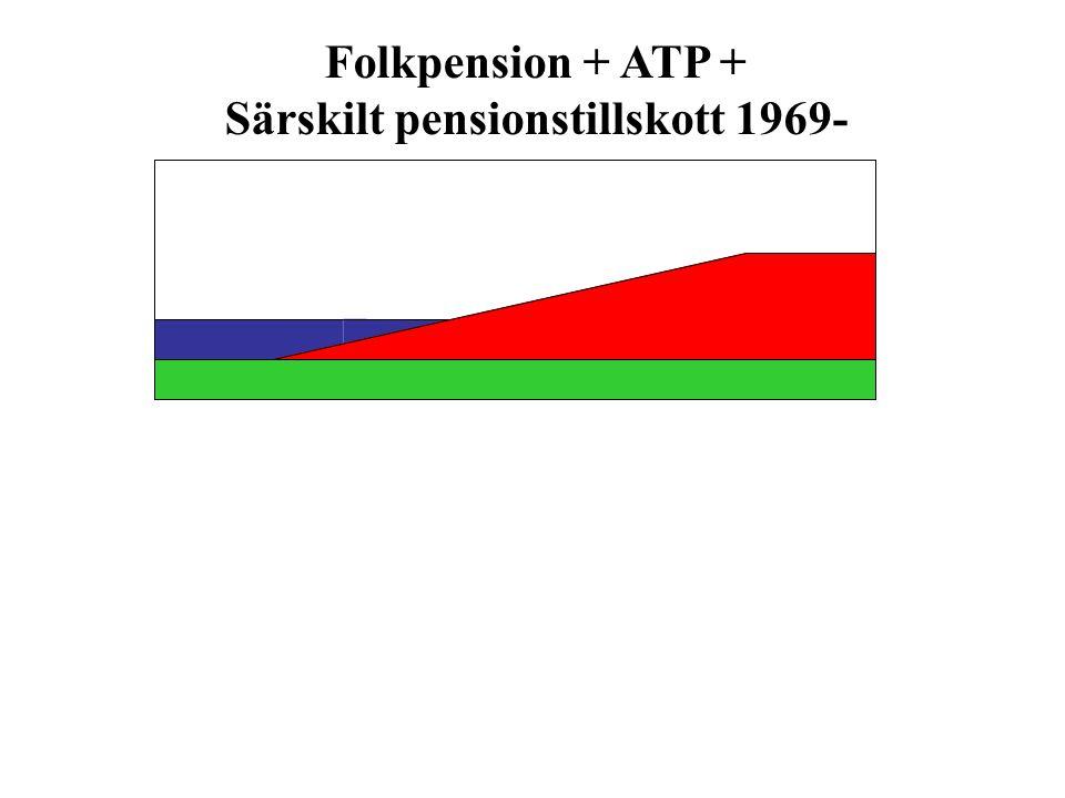 Särskilt pensionstillskott 1969-