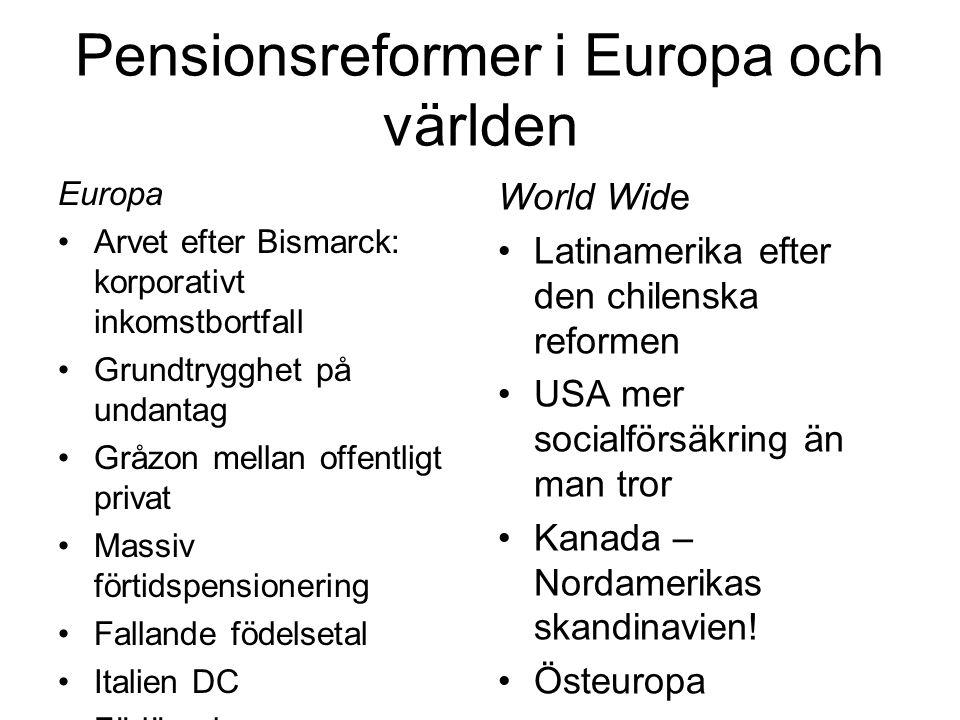 Pensionsreformer i Europa och världen