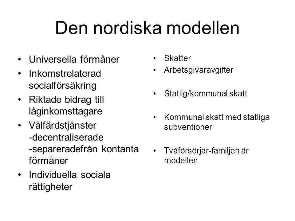 Den nordiska modellen Universella förmåner