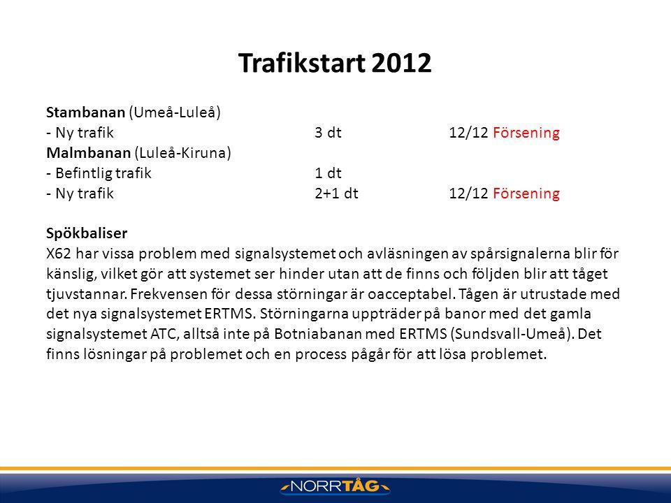 Trafikstart 2012 Stambanan (Umeå-Luleå) - Ny trafik 3 dt 12/12 Försening.