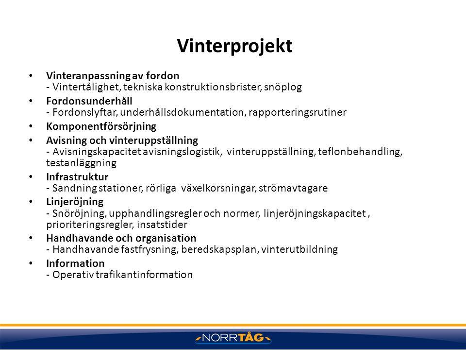 Vinterprojekt Vinteranpassning av fordon - Vintertålighet, tekniska konstruktionsbrister, snöplog.