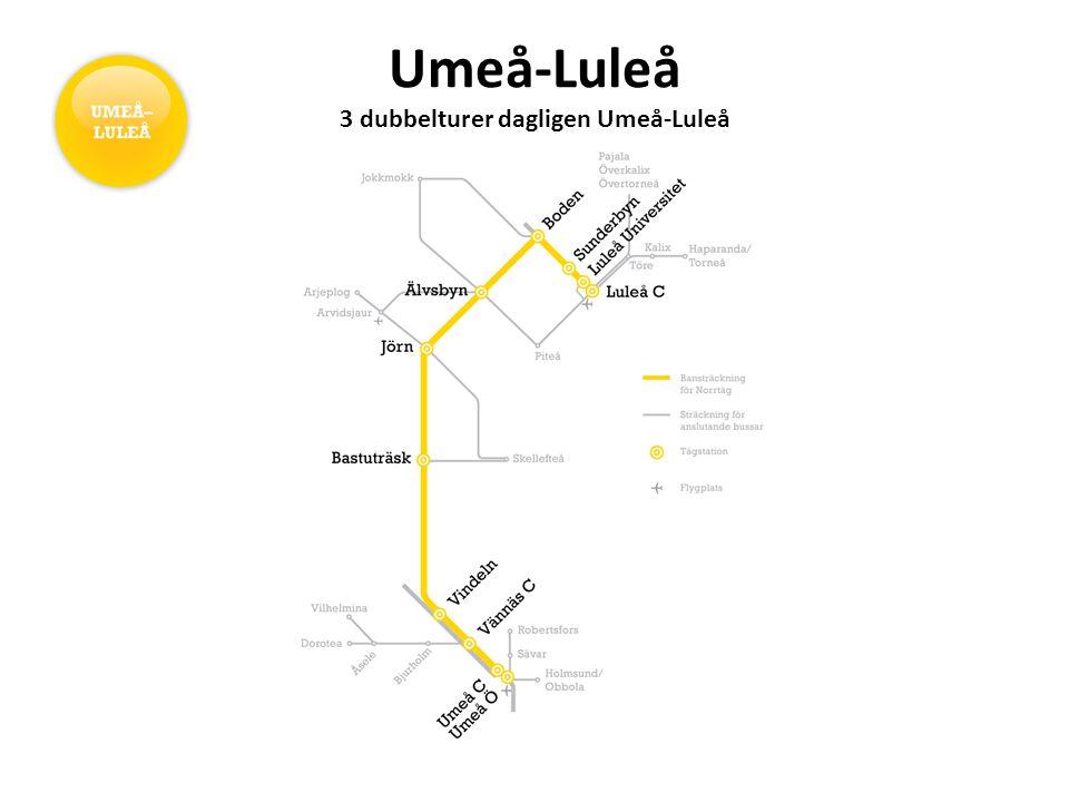 Umeå-Luleå 3 dubbelturer dagligen Umeå-Luleå