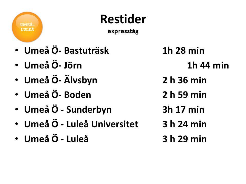 Restider expresståg Umeå Ö- Bastuträsk 1h 28 min