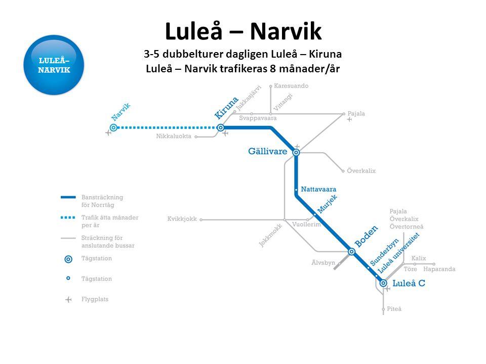 Luleå – Narvik 3-5 dubbelturer dagligen Luleå – Kiruna Luleå – Narvik trafikeras 8 månader/år