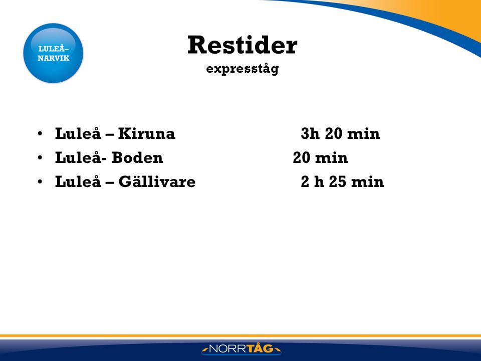 Restider expresståg Luleå – Kiruna 3h 20 min Luleå- Boden 20 min