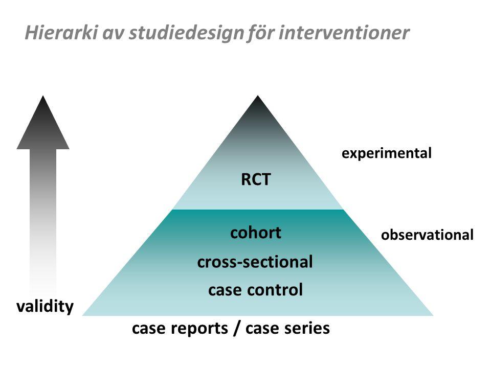 Hierarki av studiedesign för interventioner