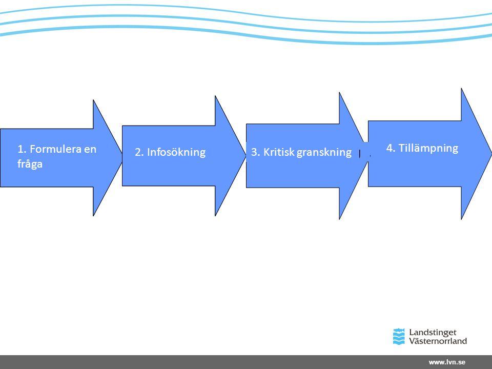 1. Formulera en fråga 2. Infosökning 4. Tillämpning 3. Kritisk granskning