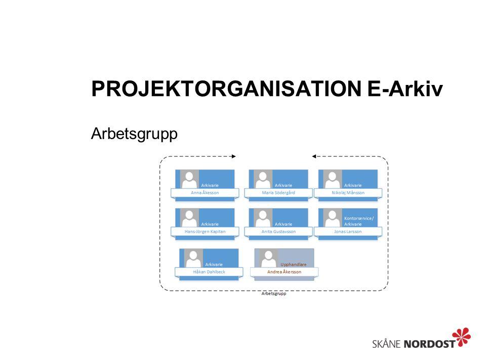 PROJEKTORGANISATION E-Arkiv