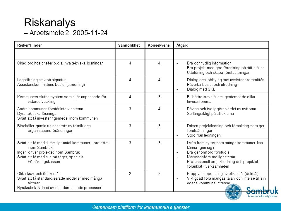 Riskanalys – Arbetsmöte 2, 2005-11-24