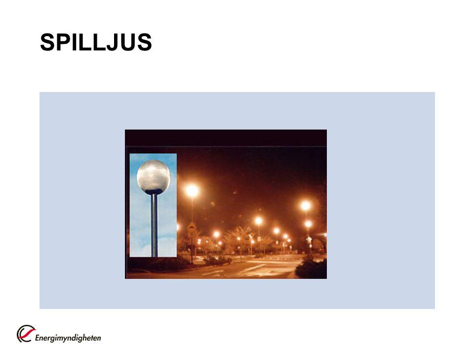 SPILLJUS